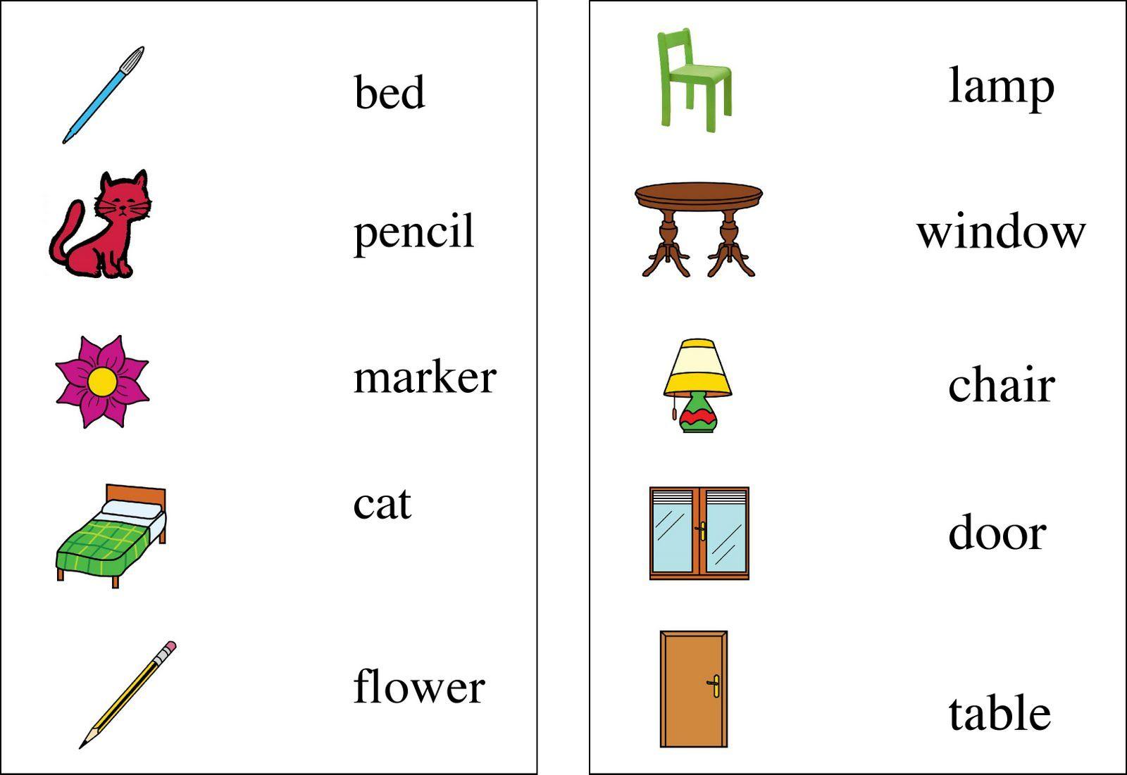 Cartel Con Vocabulario En Ingles Vocabulario En Ingles Ingles Para Ninos Ingles Para Preescolar
