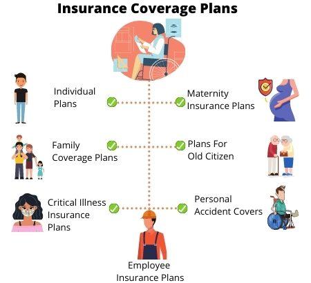 Insurance Marketplace Virginia