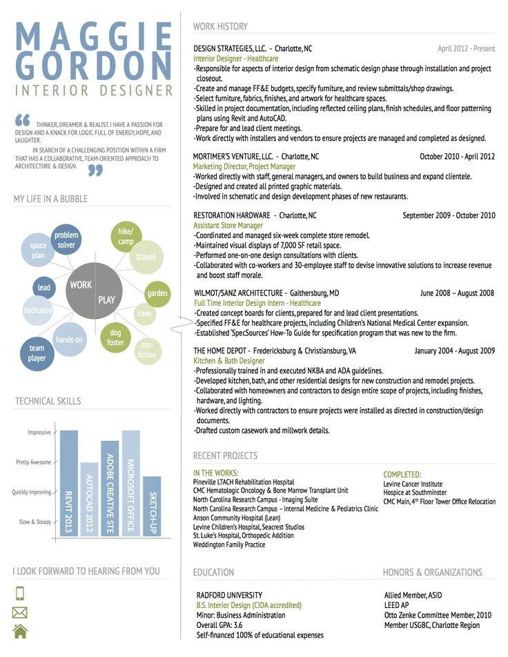 Resume Examples Interior design resume, Resume design
