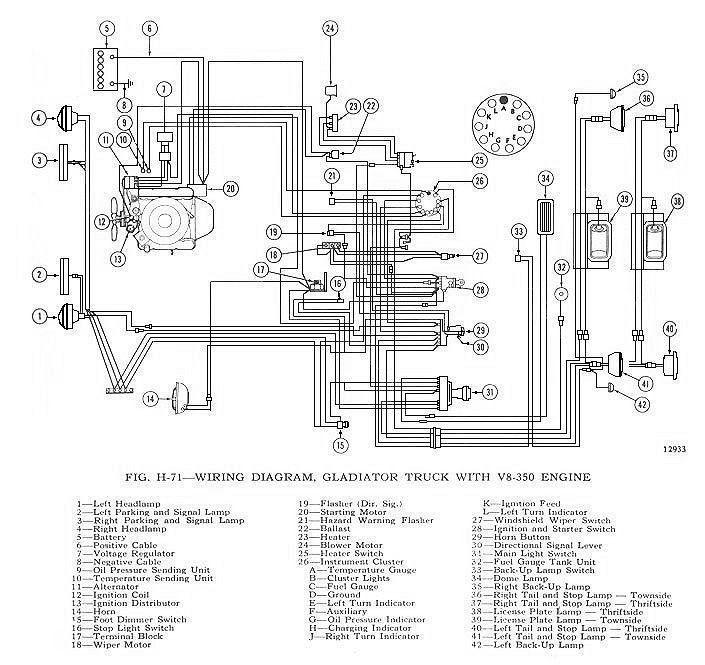 ih truck wiring diagram wiring diagram query Mercury