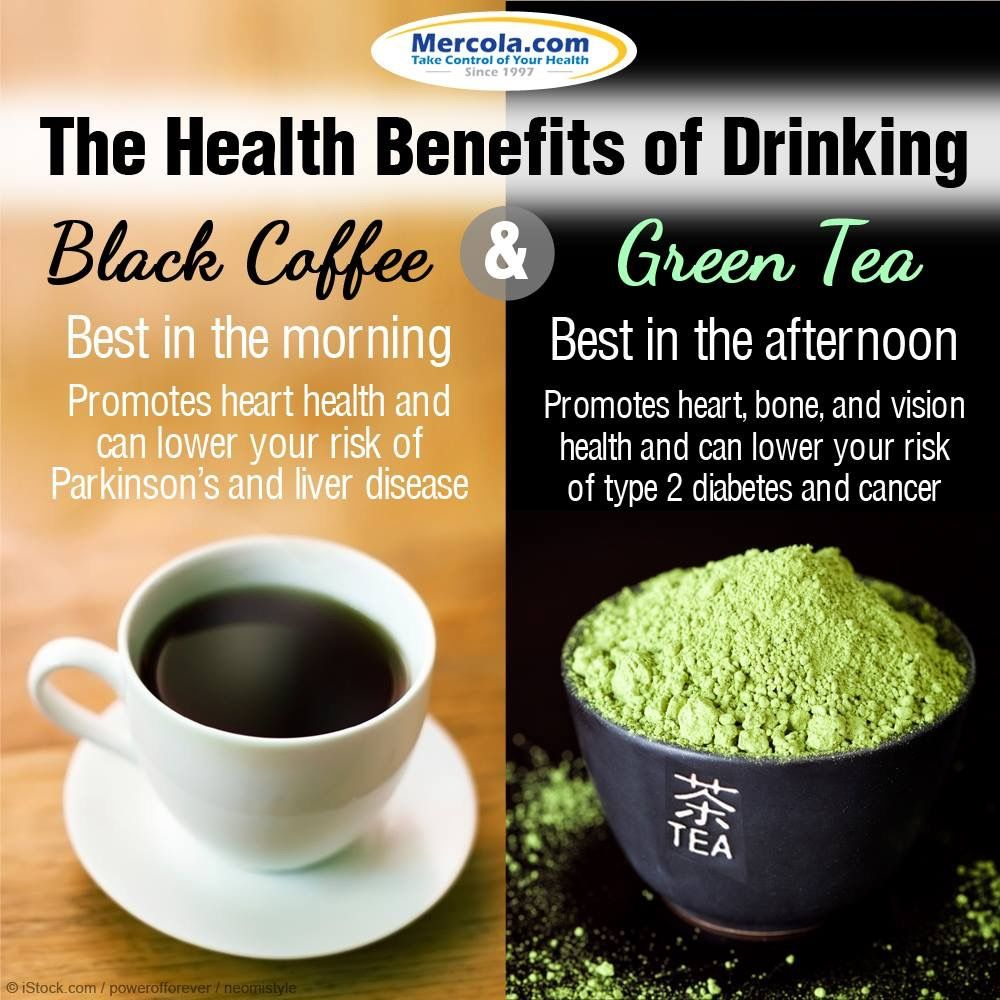 Best Time To Drink Black Coffee Morning Best Time To Drink Green Tea Afternoon Organic Recipes Tea Health Benefits Green Tea Healthy