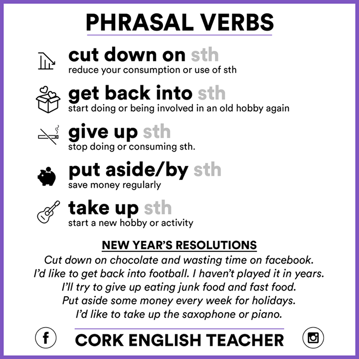 Phrasal Verbs Cork English Teacher Learn English Learning Psychology Business Etiquette