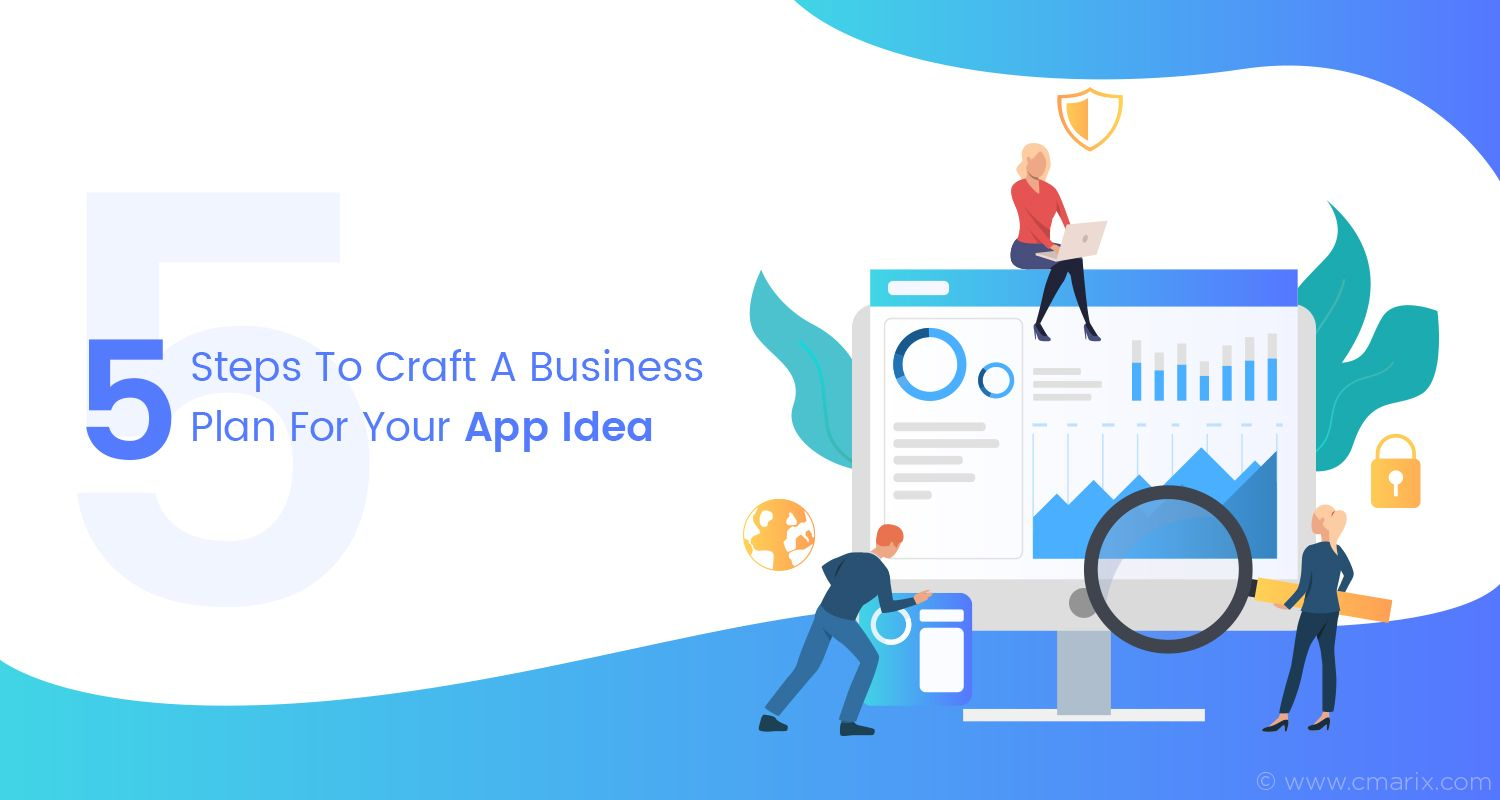 Turning A Business Idea into A Successful App Key Steps