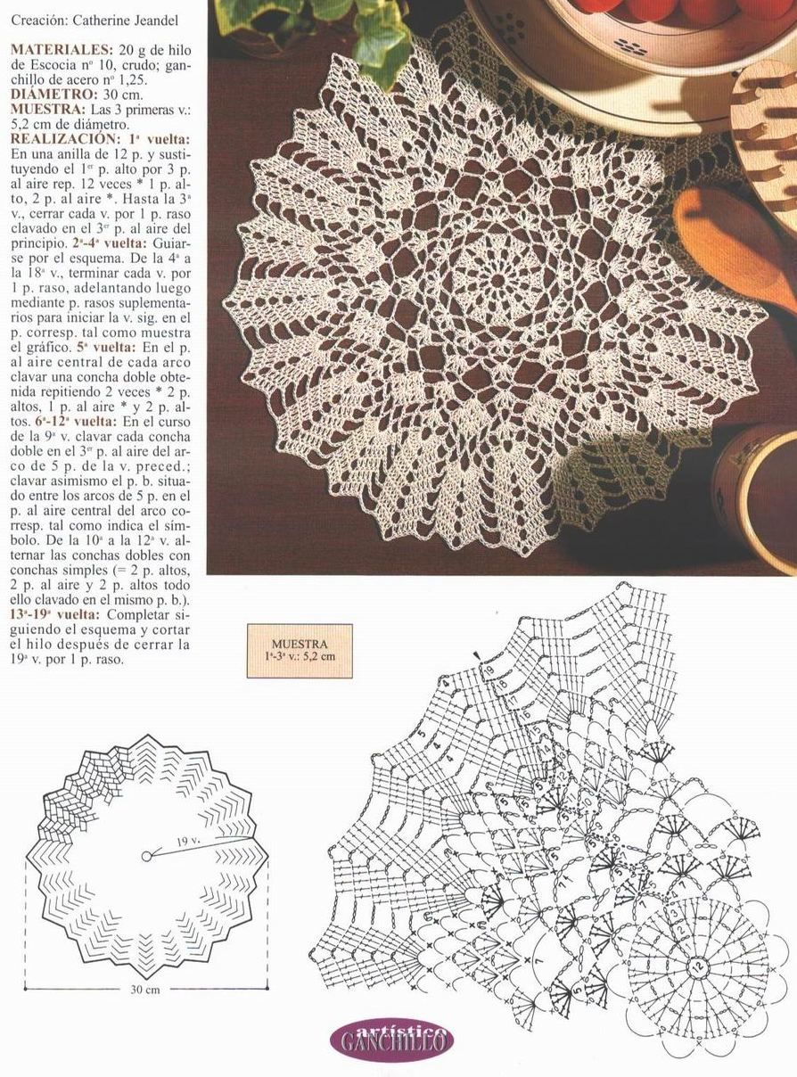 Pin de La Nonna Tejidos Artesanales en Carpetas crochet   Pinterest ...
