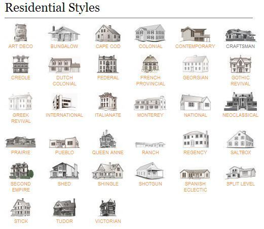 The Writer S Handbook Style Architectural Maison D Architecture Architecturale