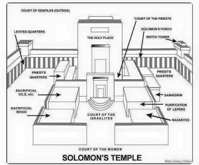 It is a graphic of Dramatic solomon's temple coloring page
