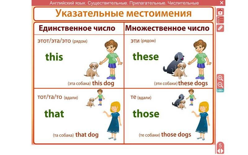 Картинки по запросу задания на английском для детей | Дети ...