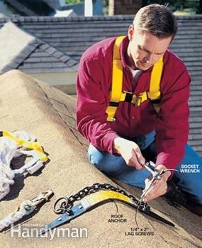 How To Properly Use A Roof Safety Harness Roof Safety Harness Roof Brackets Roof