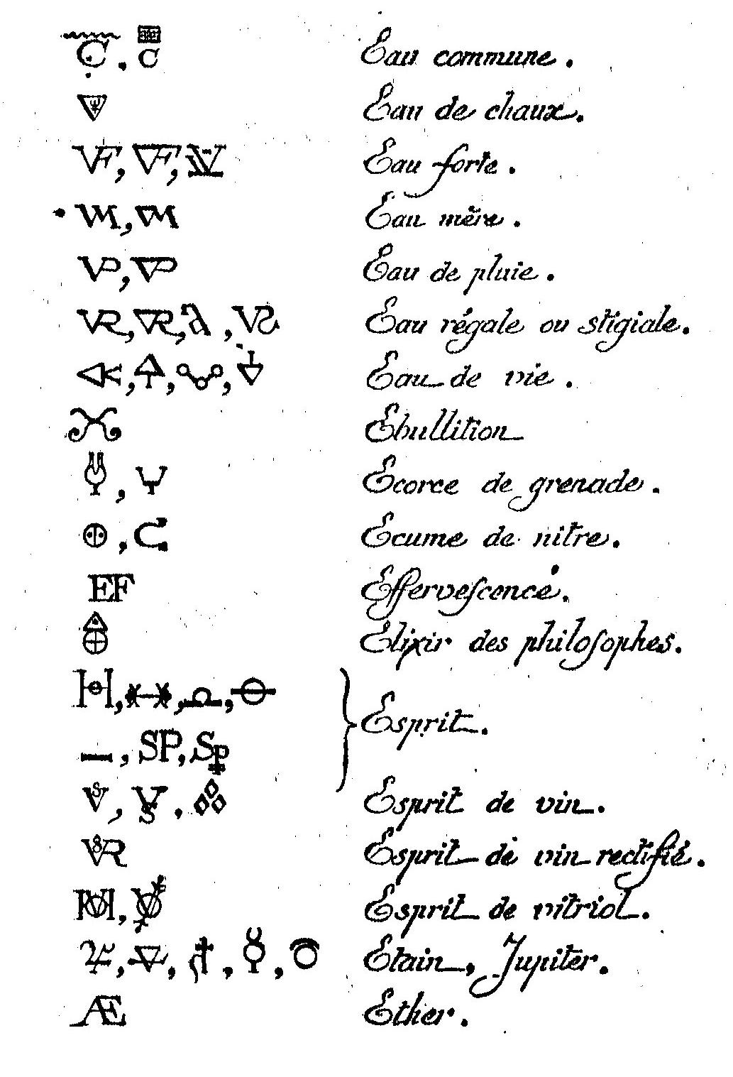 Le Miroir Alchimique Symboles Alchimiques Et Spagyriques 1 Alchimie Symbole Miroir