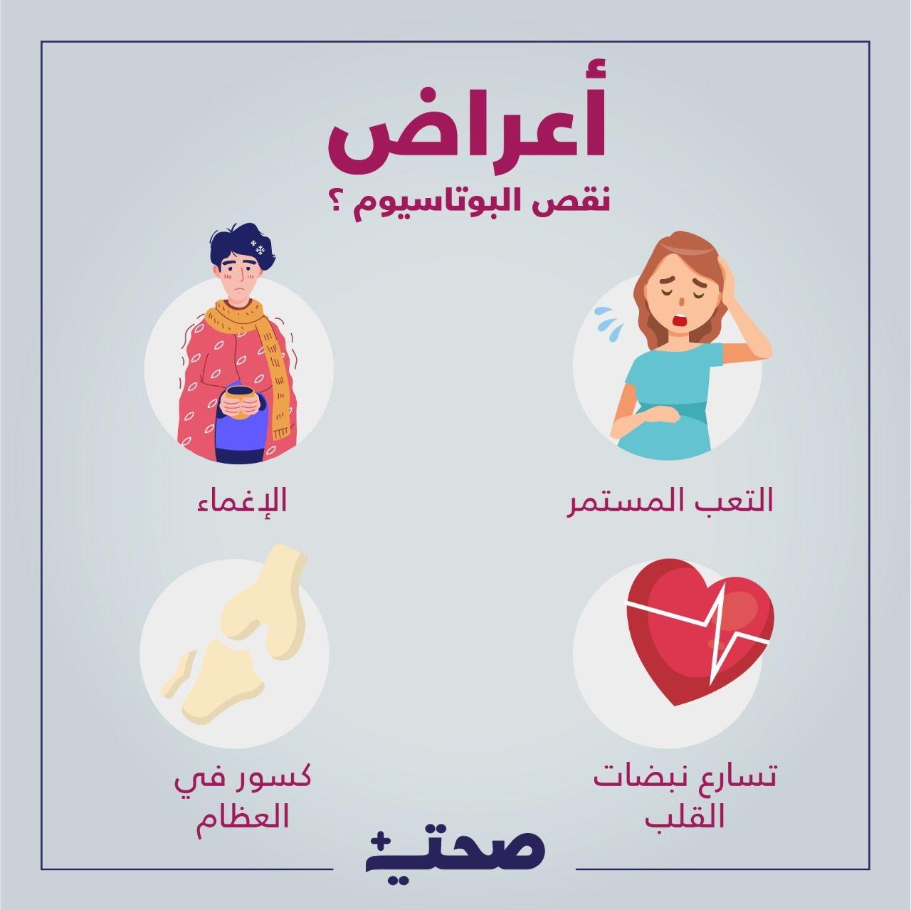 أعراض نقص البوتاسيوم Poster Nutrition Skin