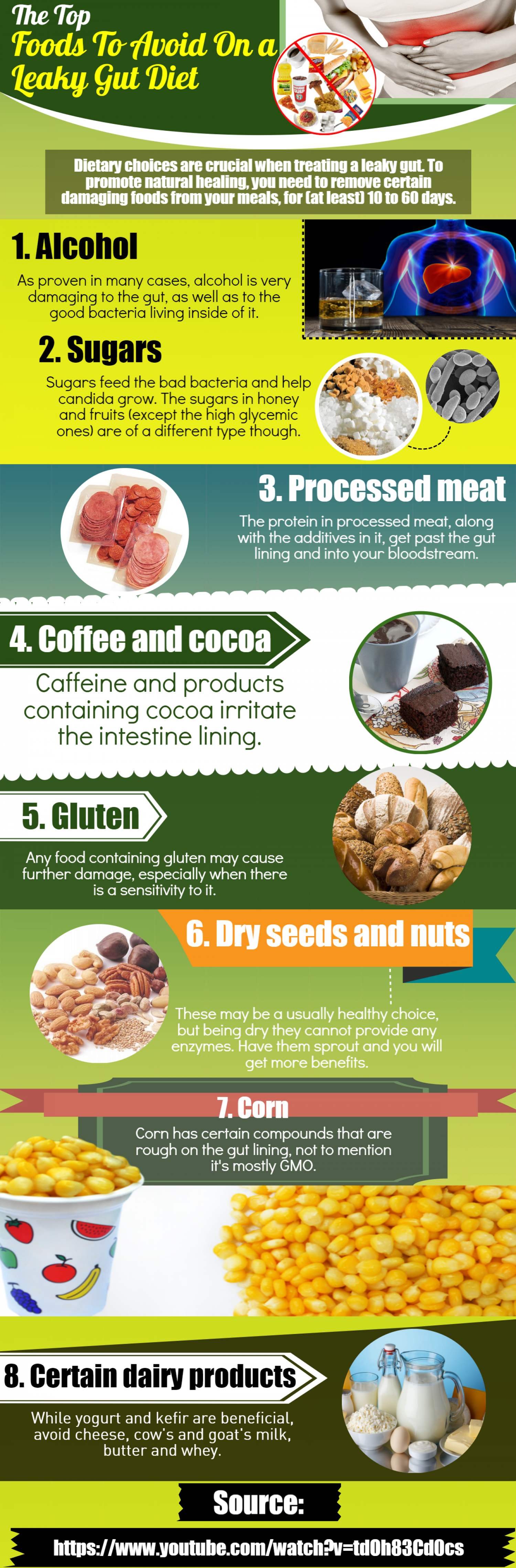 The Top Foods To Avoid On A Leaky Gut Diet Are You Aware That There Are A Lot Of People All Over The World Who Are Su Leaky Gut Diet