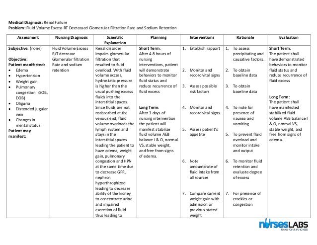 134398619 1-fluid-volume-excess-chronic-renal-failure-nursing-care - nursing care plan example