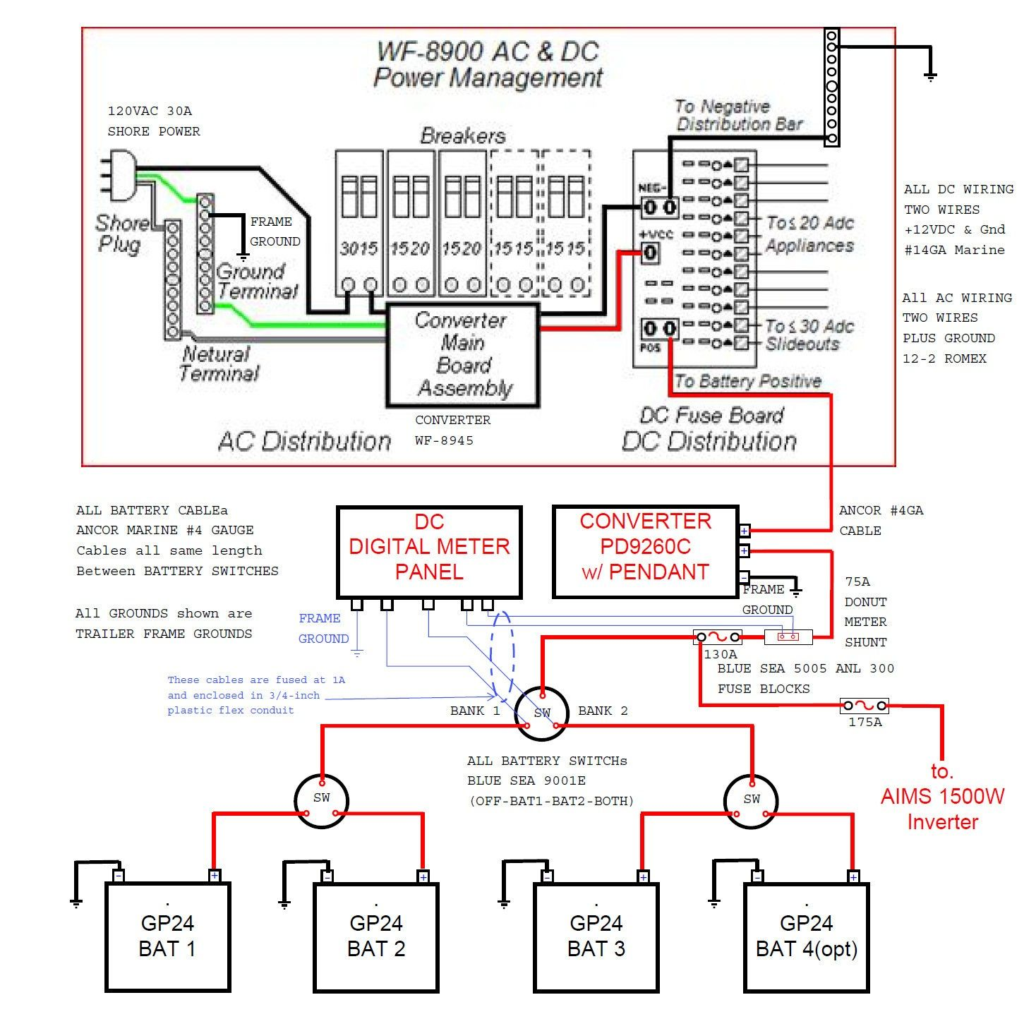 Marine Shore Power Wiring Diagram Elegant In 2020
