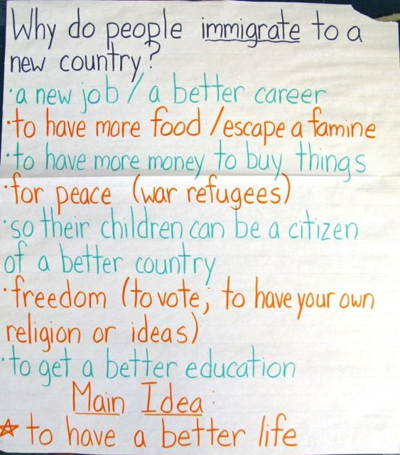 15 Immigration Ideas Immigration Lessons Teaching Social Studies Immigration