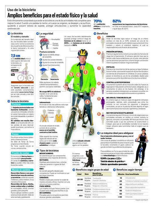 Infograf a bicicleta amplios beneficios para el estado f sico y la salud actividad salud - Beneficios de la bici eliptica ...