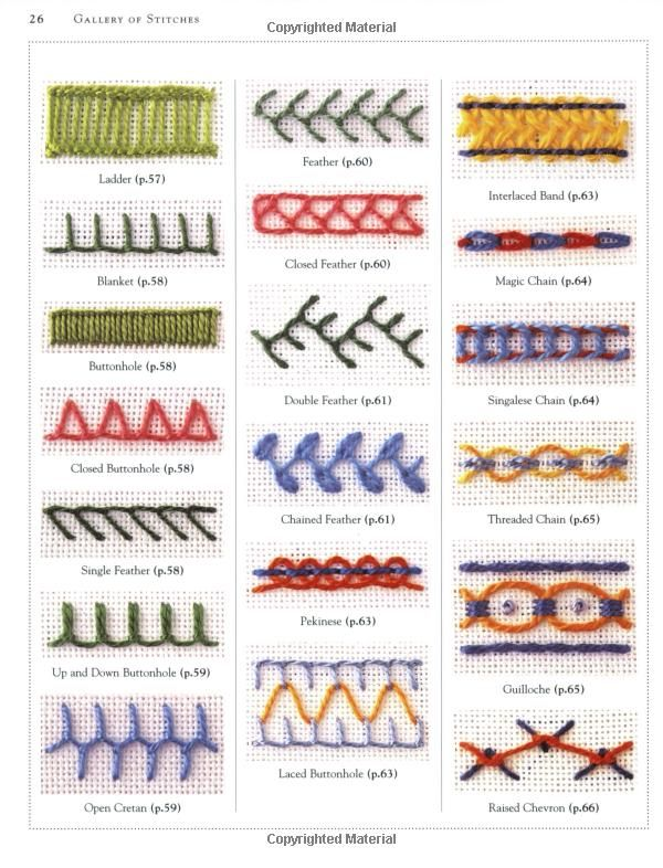 Stitch Sampler Lucinda Ganderton 9780756619008 Amazon.com Books | Stitching | Pinterest ...
