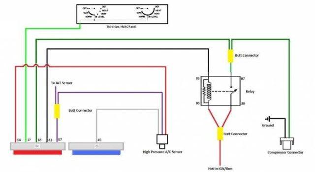 12 Ls1 Engine Wiring Diagram Wiringde Net In 2021 Diagram Ls1 Engine Bar Chart