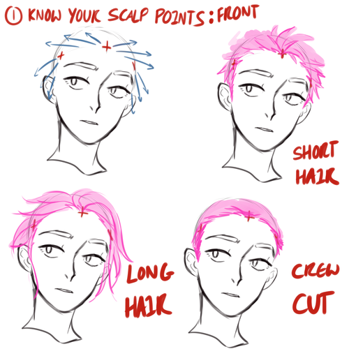 Hair Scalp Tutorial From Tumblr User Rainbowthinkerart