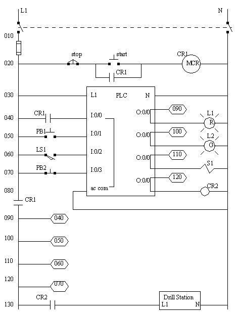 Wiring Diagram Plc Mitsubishi wiring diagram Ladder