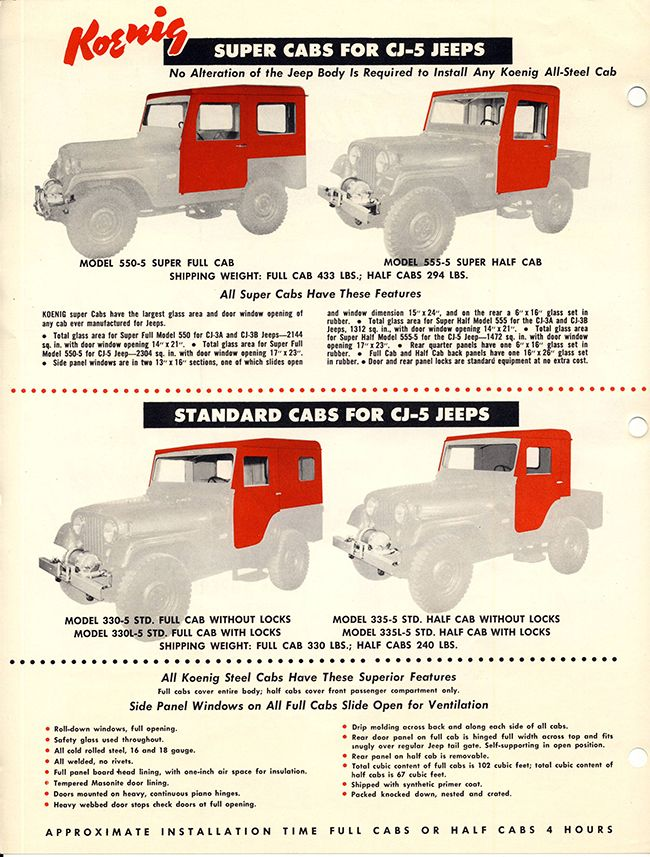 Pin By Tim Bullock On Sketches Willys Jeep Jeep Cj7 Jeep Hard Top