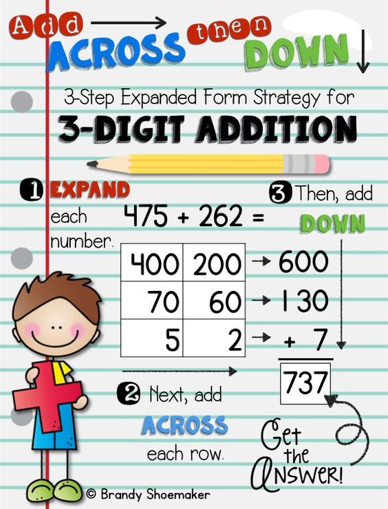 3 digit addition with regrouping steps google search math math addition math classroom. Black Bedroom Furniture Sets. Home Design Ideas