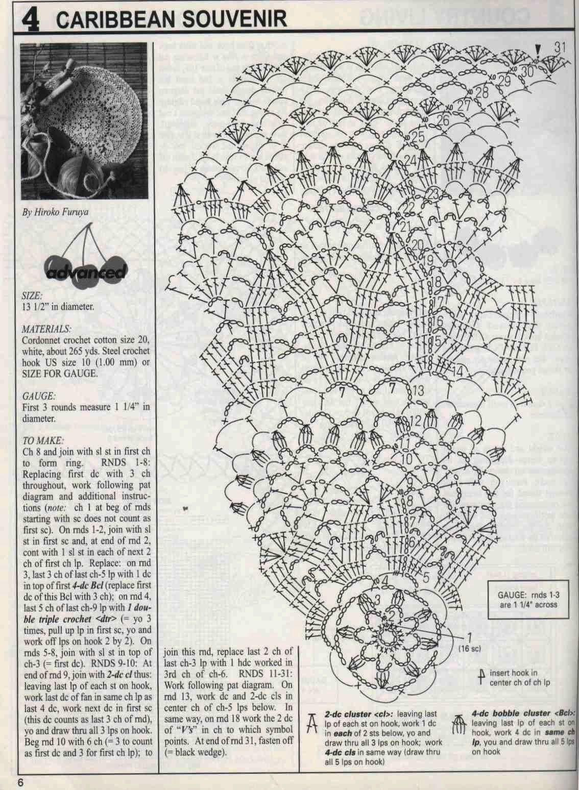 4b 11341548 Pxeles Crochet Doilies Pinterest Diagram Doily Patterns Free Diagramcrochet