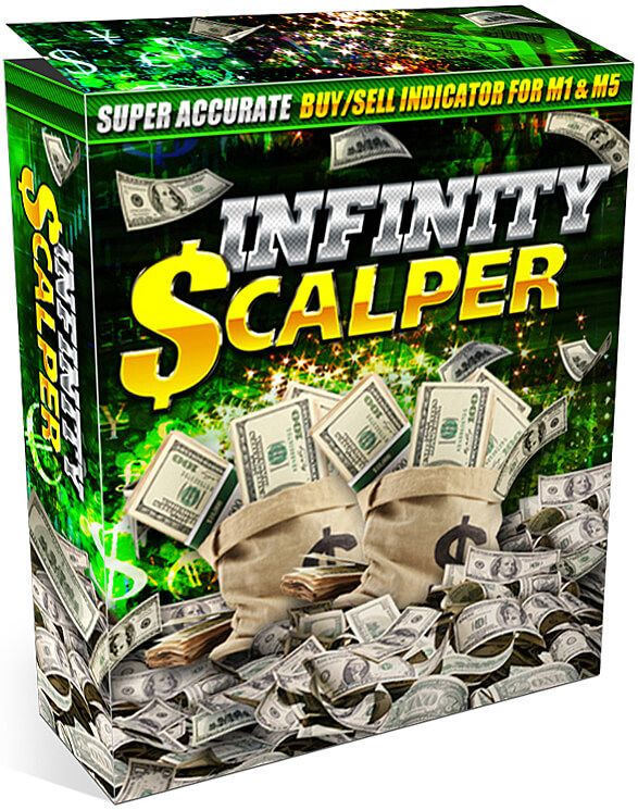 Infinity Scalper Review Forex Scalping Indicator Software 2017