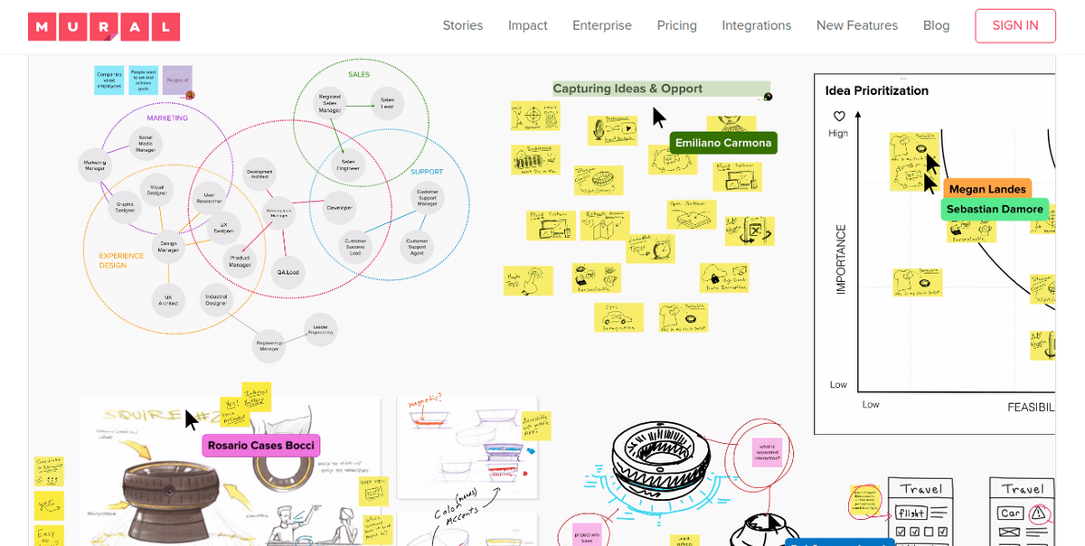 MURAL Best online whiteboard for remote and team meeting