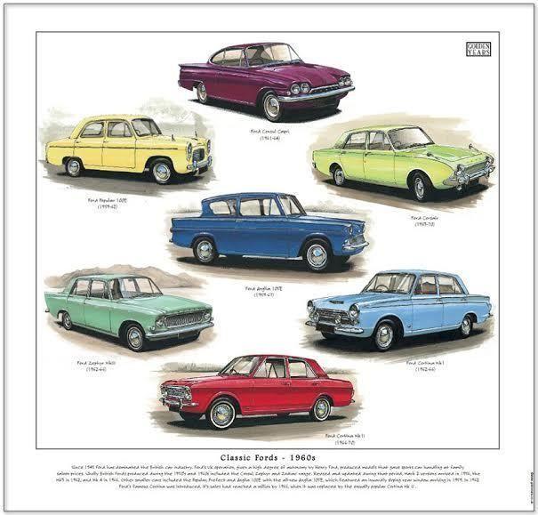 Details About Classic Fords 1960s Art Print Consul Capri