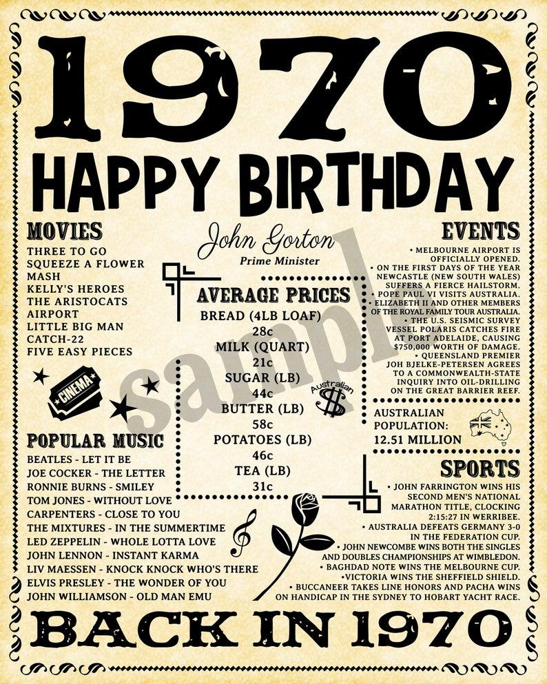 1970 Australia Version 1970 Birthday Born In 1970 Birthday