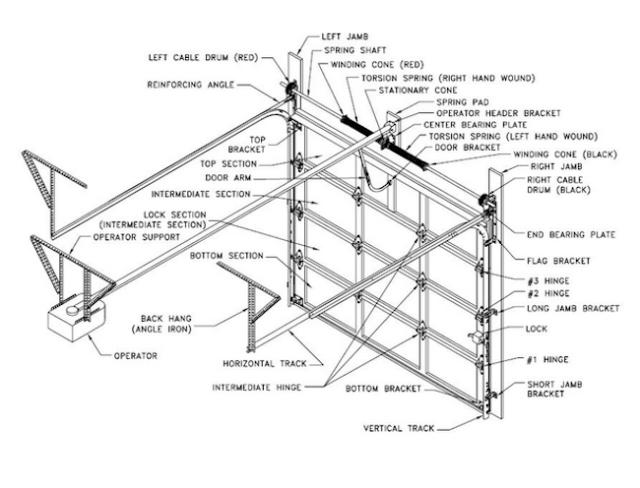how to fix and replace garage door springs made easy anatomy of a garage door