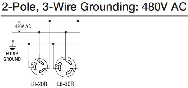 480v Plug Wiring Diagram - Wiring Diagram Write
