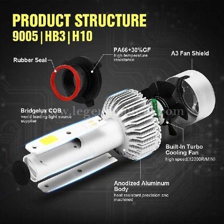 Usd 12 99 30v 60w S2 Series H10 Led Headlights Conversion Kits