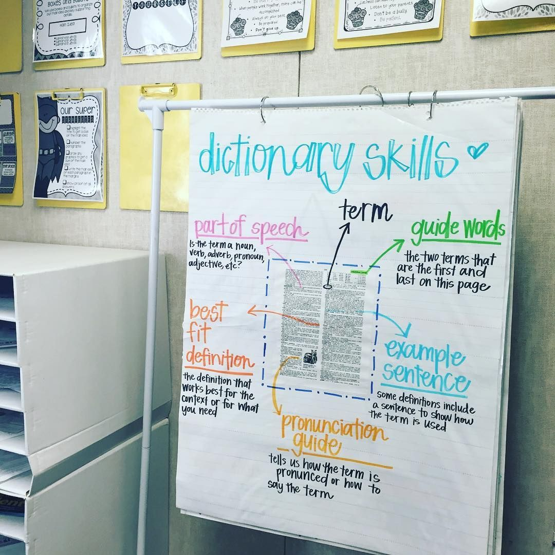 Dictionary Anchor Chart By Miss L S Busy Bees Well There