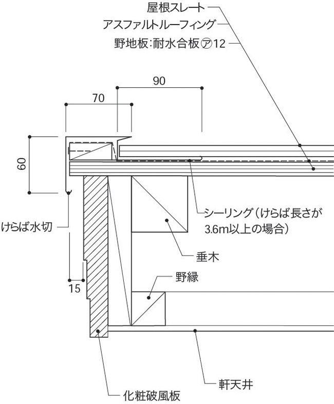 ケラバ図 スレート屋根 施工図 ケラバ 日本家屋 間取り