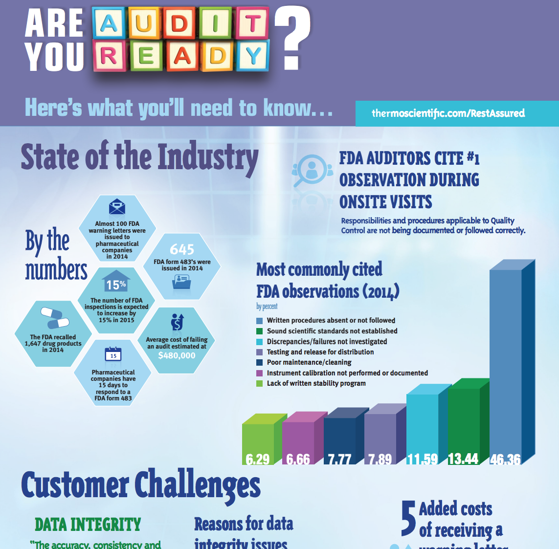Full infographic here httpchromccqaxra get audit ready by full infographic here httpchromccqaxra get audit ready fandeluxe Image collections