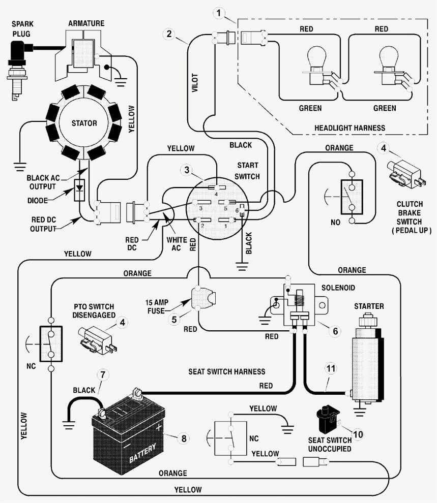 Craftsman Lt2000 Wiring Diagram Unique In 2020 Riding Lawn Mowers Riding Mower Lawn Mower