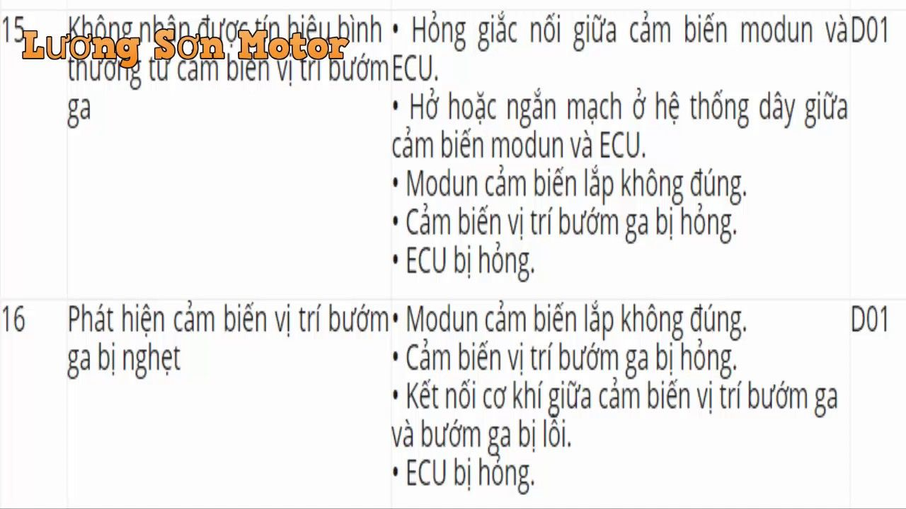 Bng M Li Xe Yamaha Exciter 150 Ti Liu K Thut Pinterest Wiring Diagram