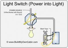 light switch diagram power into light at www buildmyowncabin com rh pinterest com