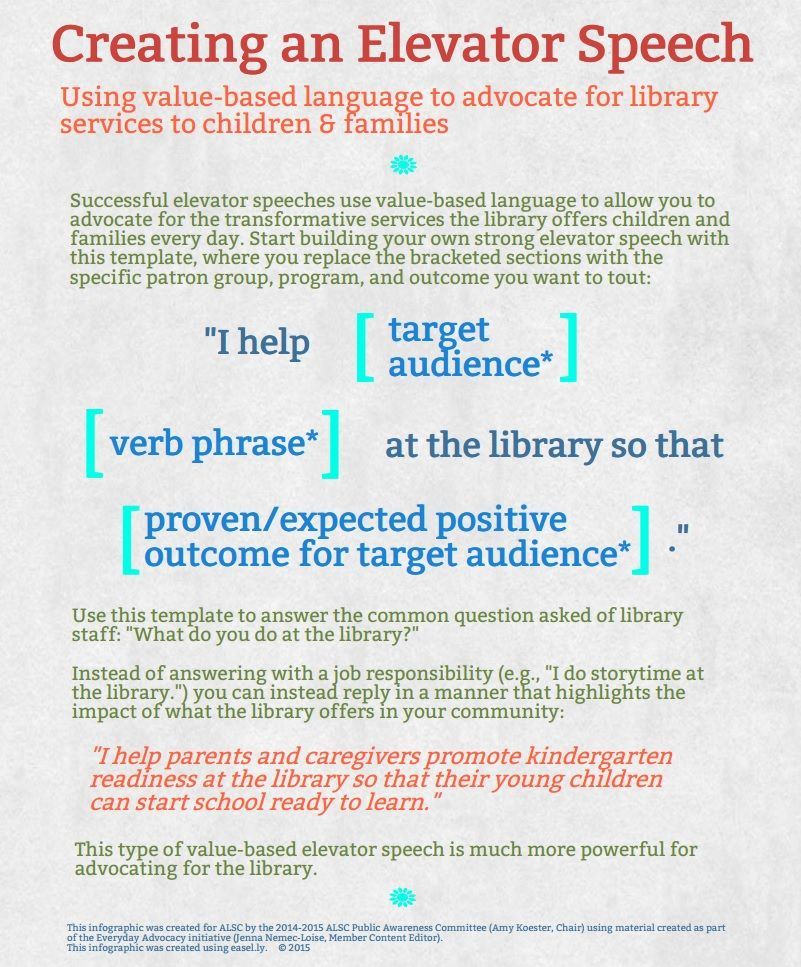 Everyday Advocacy  Future Of Libraries    Youth Services