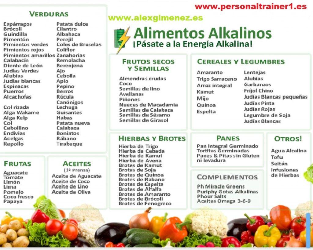menús de dieta alcalina para adelgazar)