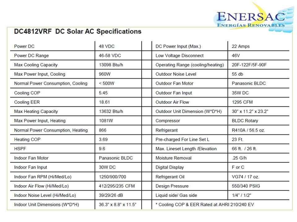 Solar air conditioner, Heating, cooling