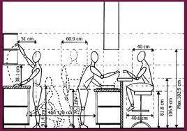 Medidas de una barra de bar neufert buscar con google bares kitchen design kitchen y - Banco reception ikea ...