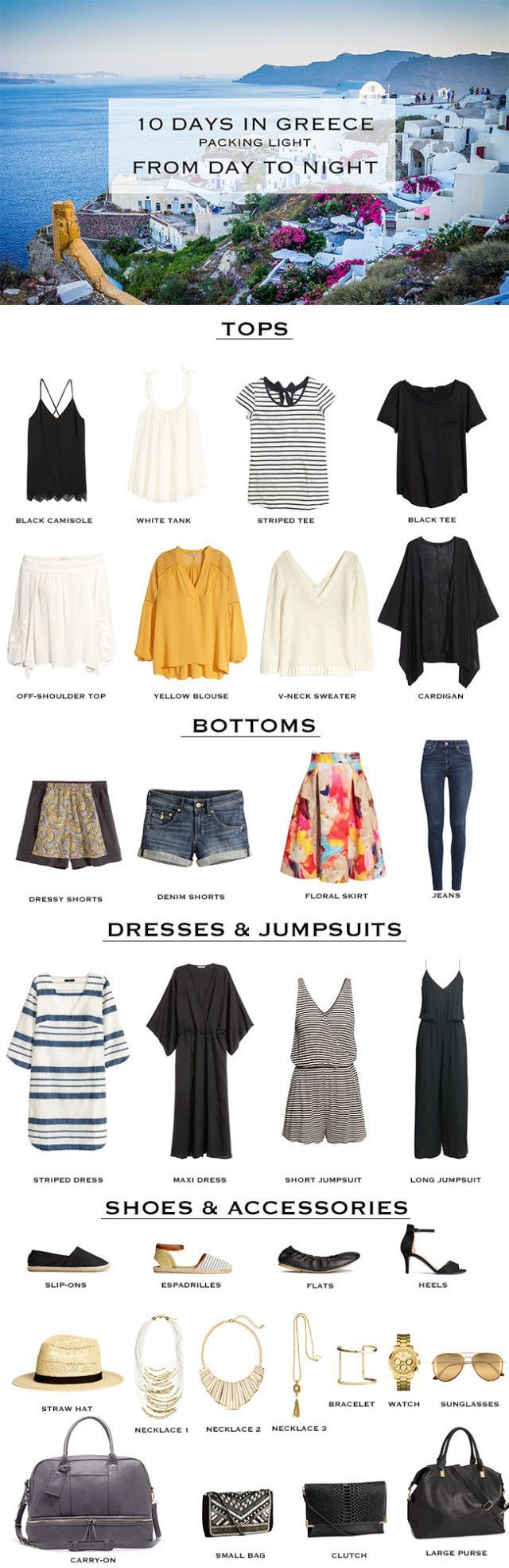 Greece Packing List And Hindsight