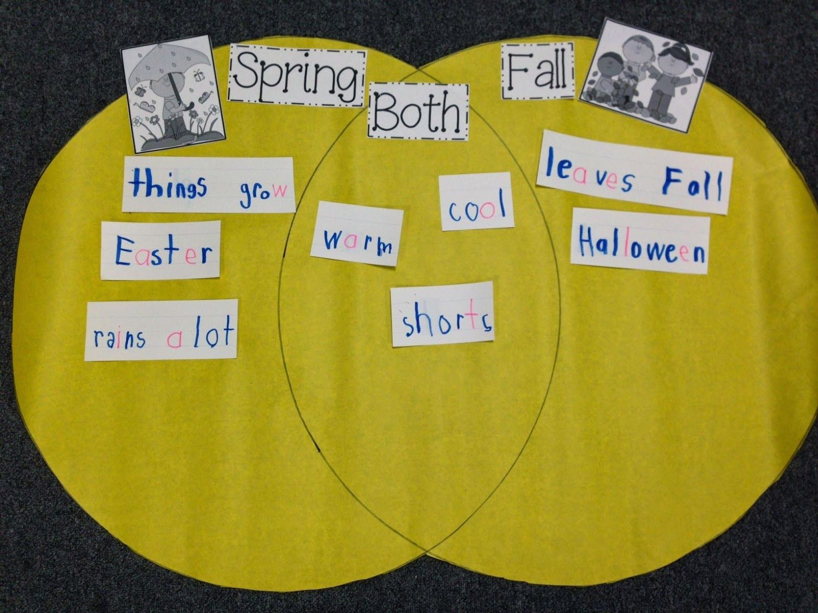 Chalk Talk A Kindergarten Blog Seasons Weather And