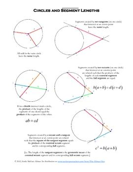 Circles Formulas