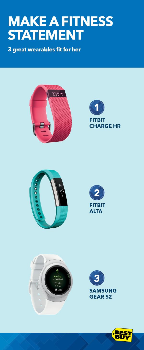 Activity trackers are more fashionable than ever  They can do