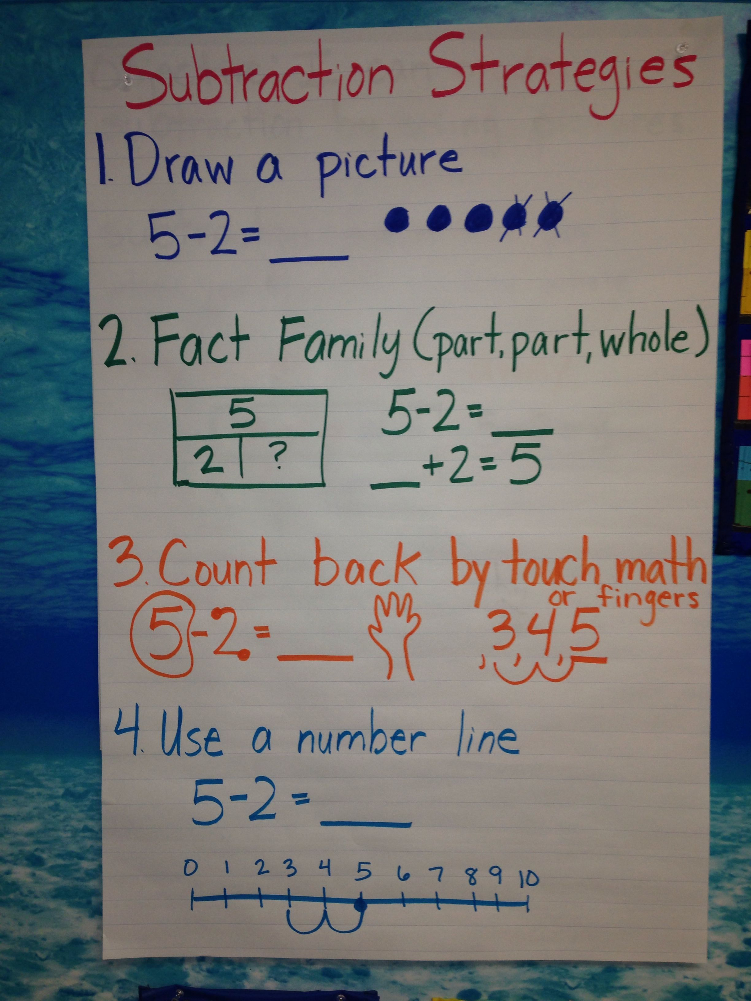First Grade Subtraction Strategies