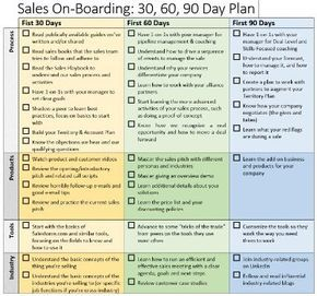 Sales Onboarding  Day Plan  Brian Groth  Linkedin
