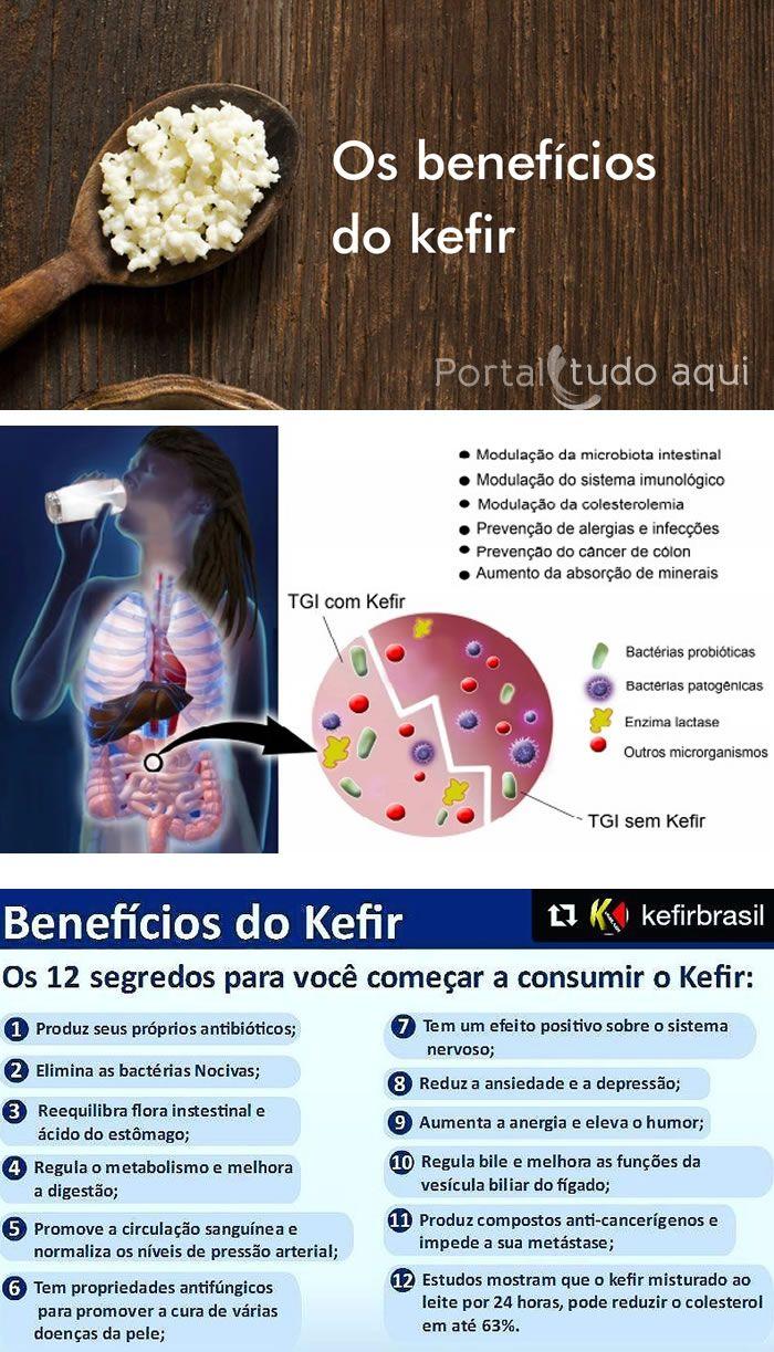 Como Cuidar De Kefir De Leite Como Cuidar De Kefir Kefir